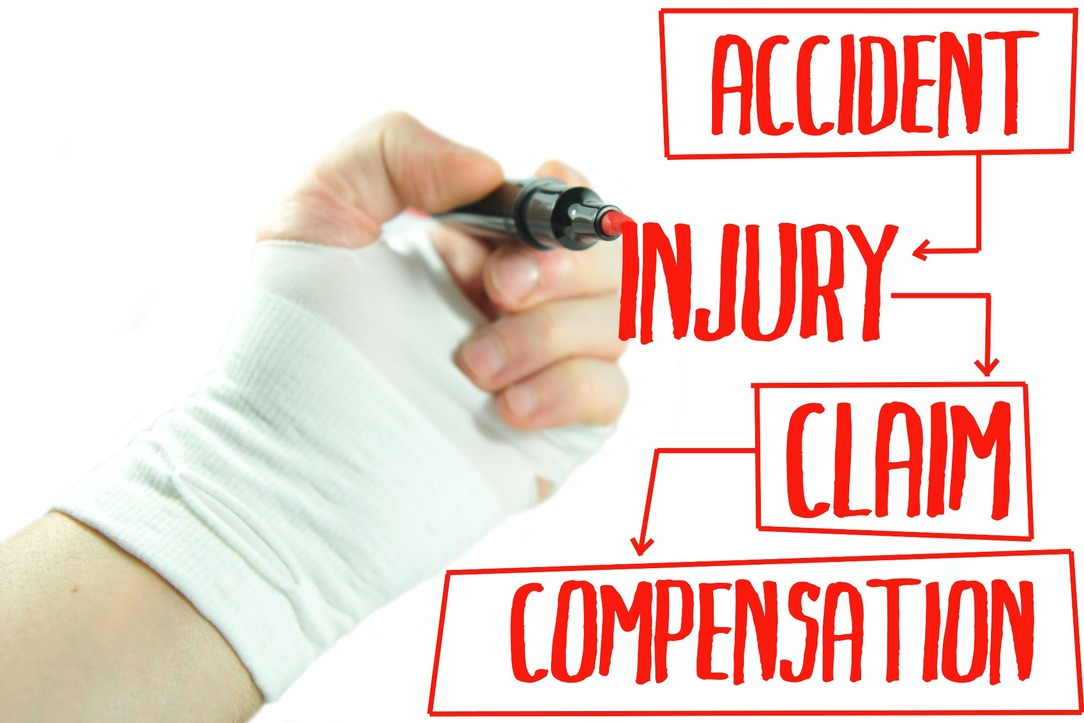 Accident > Injury > Claim > Compensation.